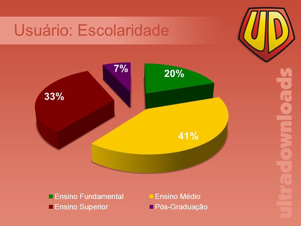 Usuário: Escolaridade