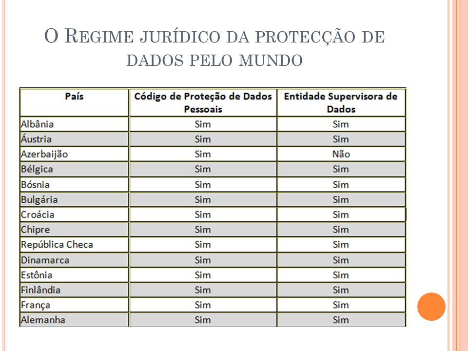 O R EGIME JURÍDICO DA PROTECÇÃO DE DADOS PELO MUNDO