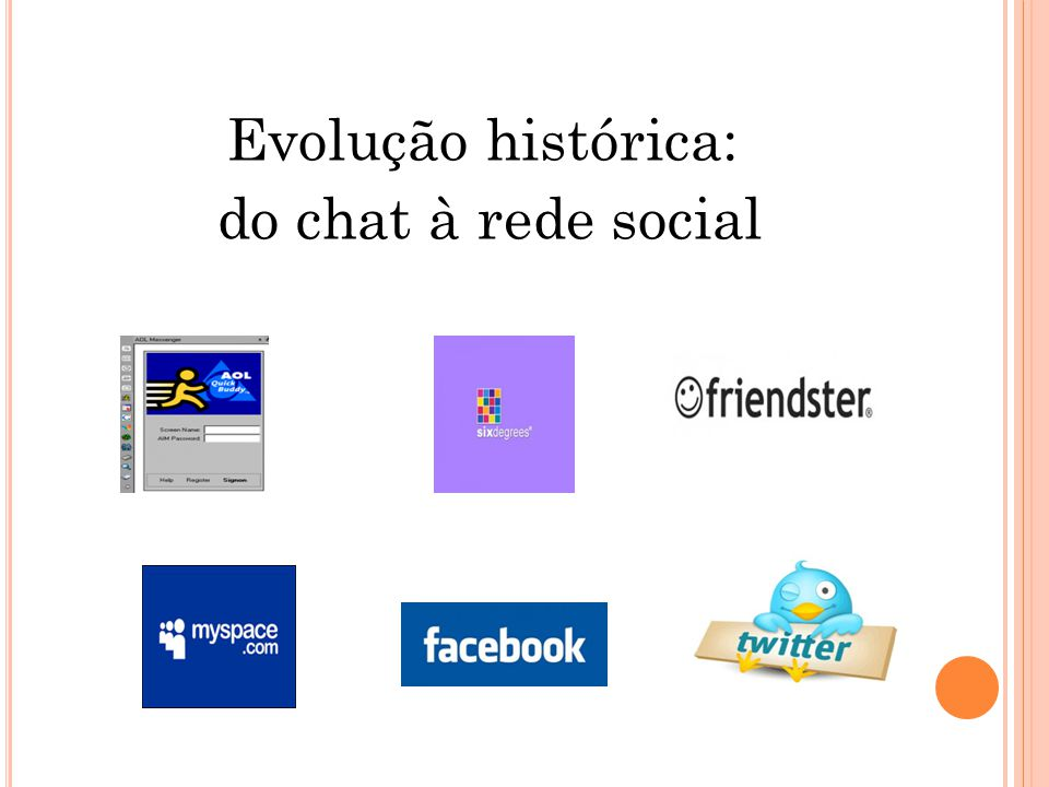 Evolução histórica: do chat à rede social