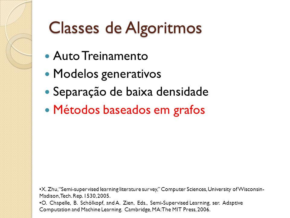 Classes de Algoritmos Auto Treinamento Modelos generativos Separação de baixa densidade Métodos baseados em grafos X.