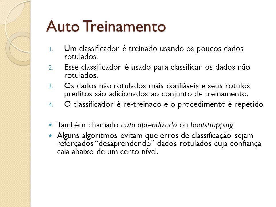 Auto Treinamento 1. Um classificador é treinado usando os poucos dados rotulados. 2. Esse classificador é usado para classificar os dados não rotulado