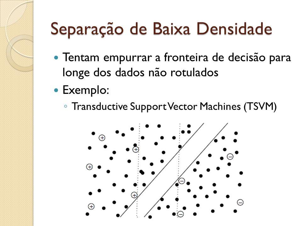 Separação de Baixa Densidade Tentam empurrar a fronteira de decisão para longe dos dados não rotulados Exemplo: Transductive Support Vector Machines (
