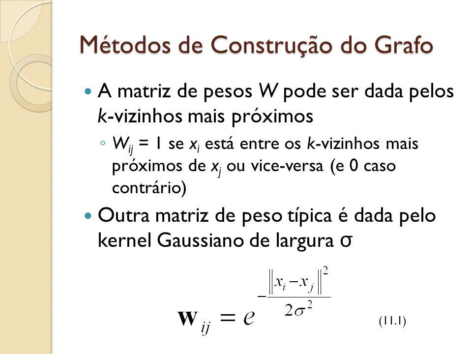 Métodos de Construção do Grafo A matriz de pesos W pode ser dada pelos k-vizinhos mais próximos W ij = 1 se x i está entre os k-vizinhos mais próximos de x j ou vice-versa (e 0 caso contrário) Outra matriz de peso típica é dada pelo kernel Gaussiano de largura σ (11.1)
