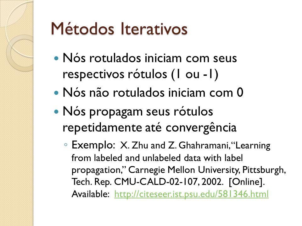 Métodos Iterativos Nós rotulados iniciam com seus respectivos rótulos (1 ou -1) Nós não rotulados iniciam com 0 Nós propagam seus rótulos repetidamente até convergência Exemplo: X.