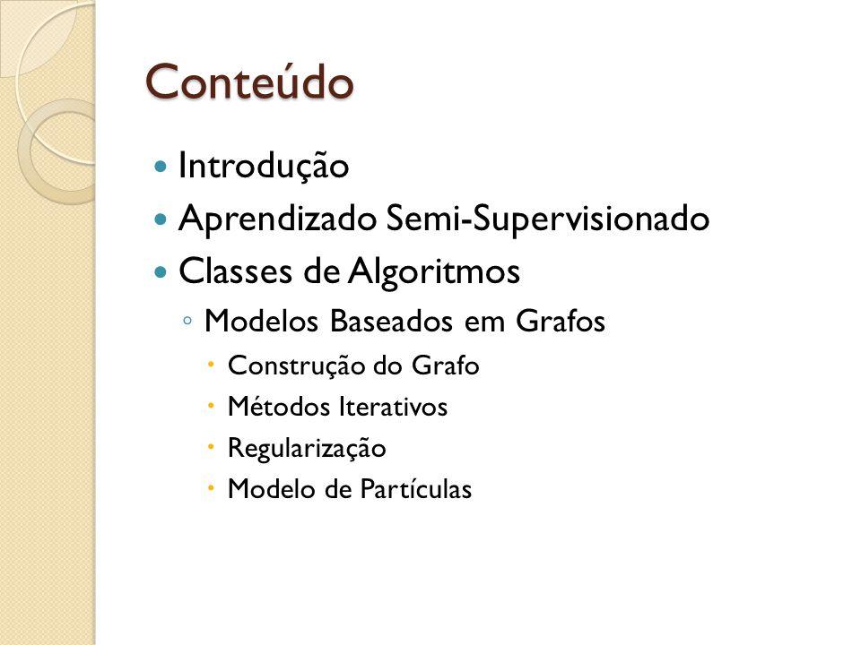 Conteúdo Introdução Aprendizado Semi-Supervisionado Classes de Algoritmos Modelos Baseados em Grafos Construção do Grafo Métodos Iterativos Regularização Modelo de Partículas