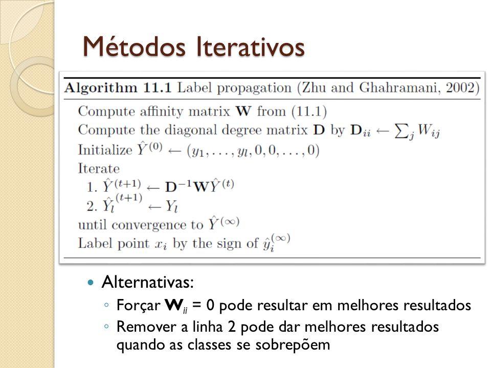 Métodos Iterativos Alternativas: Forçar W ii = 0 pode resultar em melhores resultados Remover a linha 2 pode dar melhores resultados quando as classes se sobrepõem