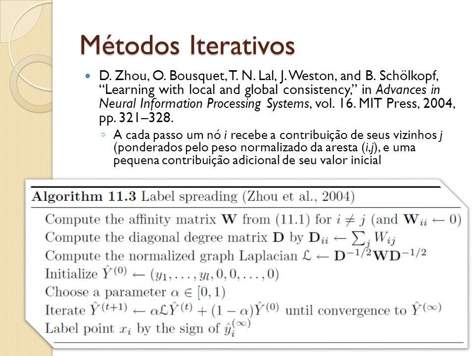 Métodos Iterativos D.Zhou, O. Bousquet, T. N. Lal, J.