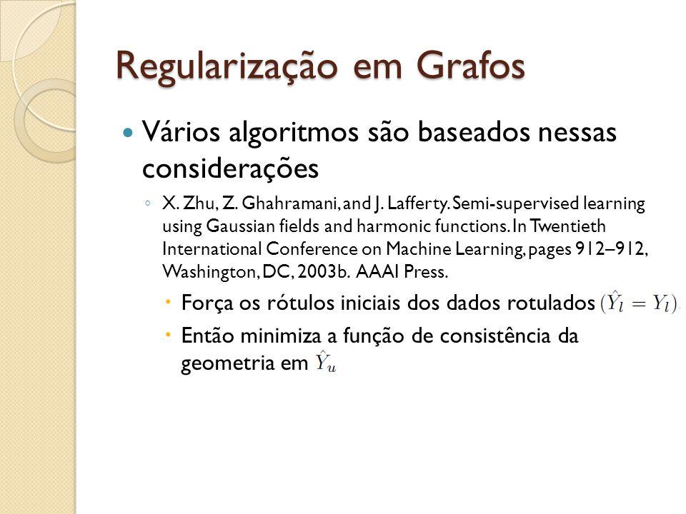 Regularização em Grafos Vários algoritmos são baseados nessas considerações X. Zhu, Z. Ghahramani, and J. Lafferty. Semi-supervised learning using Gau