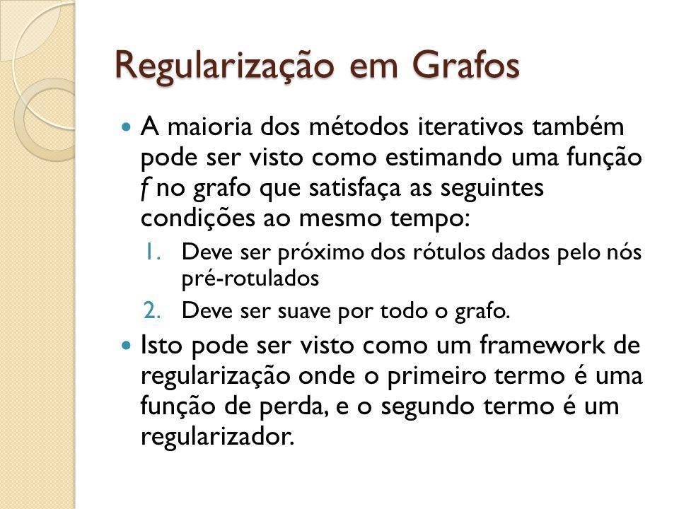 Regularização em Grafos A maioria dos métodos iterativos também pode ser visto como estimando uma função f no grafo que satisfaça as seguintes condiçõ