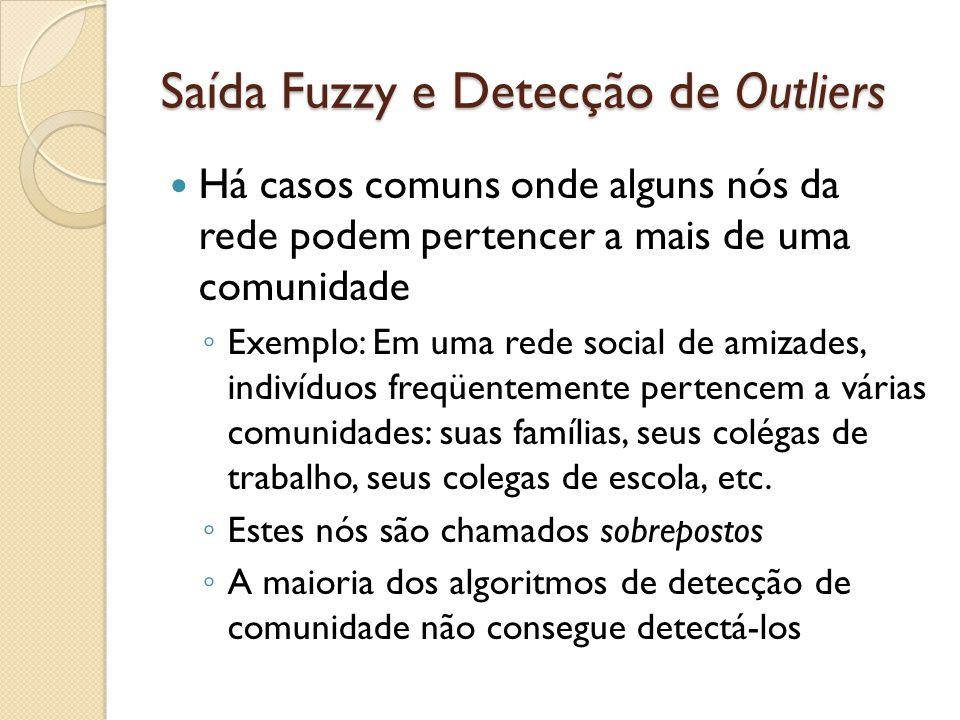 Saída Fuzzy e Detecção de Outliers Há casos comuns onde alguns nós da rede podem pertencer a mais de uma comunidade Exemplo: Em uma rede social de amizades, indivíduos freqüentemente pertencem a várias comunidades: suas famílias, seus colégas de trabalho, seus colegas de escola, etc.