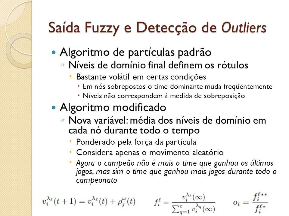 Saída Fuzzy e Detecção de Outliers Algoritmo de partículas padrão Níveis de domínio final definem os rótulos Bastante volátil em certas condições Em n