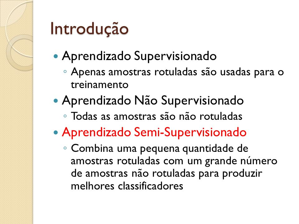 Introdução Aprendizado Supervisionado Apenas amostras rotuladas são usadas para o treinamento Aprendizado Não Supervisionado Todas as amostras são não