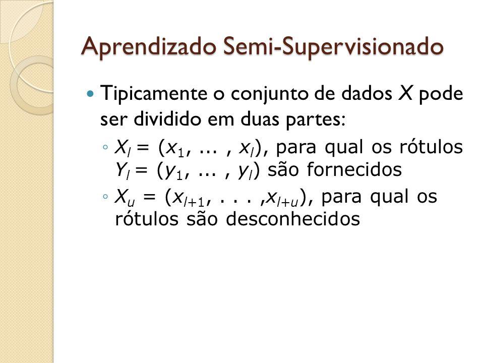 Aprendizado Semi-Supervisionado Tipicamente o conjunto de dados X pode ser dividido em duas partes: X l = (x 1,..., x l ), para qual os rótulos Y l = (y 1,..., y l ) são fornecidos X u = (x l+1,...,x l+u ), para qual os rótulos são desconhecidos
