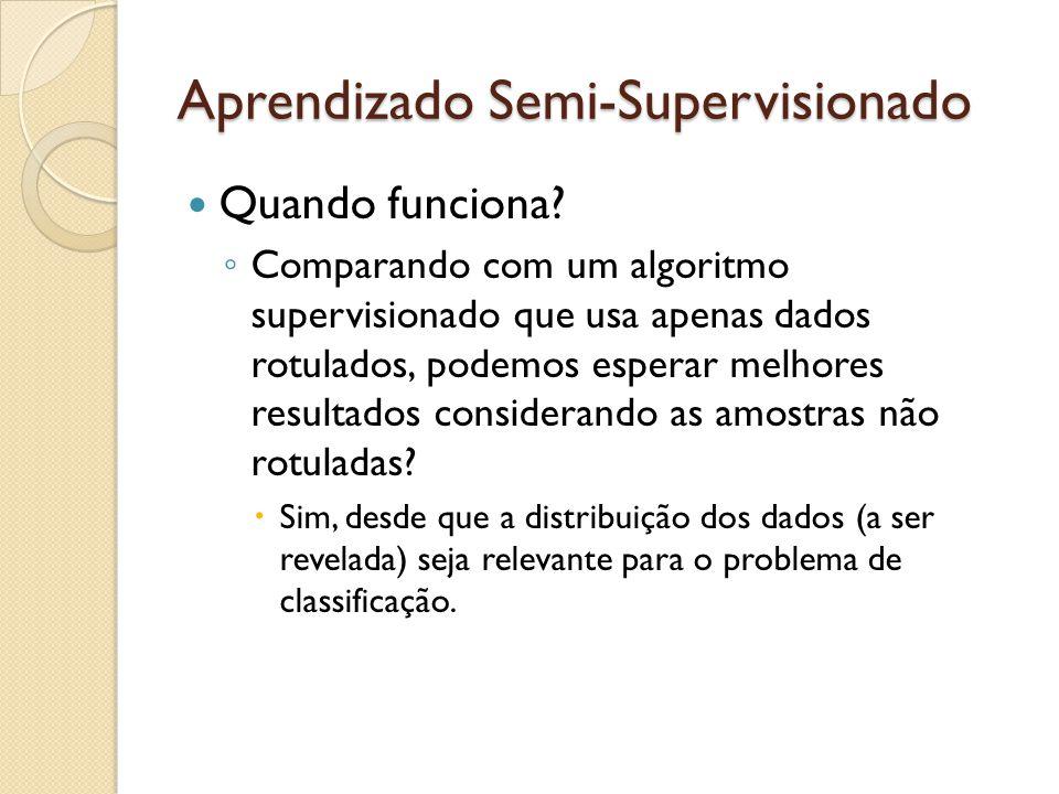 Aprendizado Semi-Supervisionado Quando funciona? Comparando com um algoritmo supervisionado que usa apenas dados rotulados, podemos esperar melhores r
