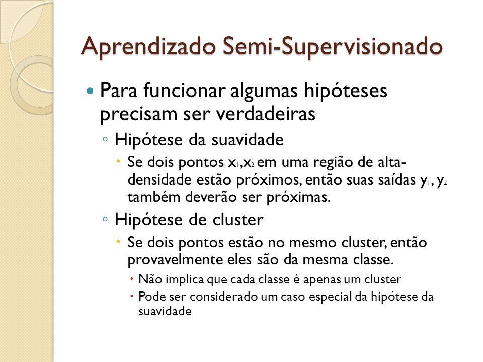Aprendizado Semi-Supervisionado Para funcionar algumas hipóteses precisam ser verdadeiras Hipótese da suavidade Se dois pontos x 1,x 2 em uma região de alta- densidade estão próximos, então suas saídas y 1, y 2 também deverão ser próximas.
