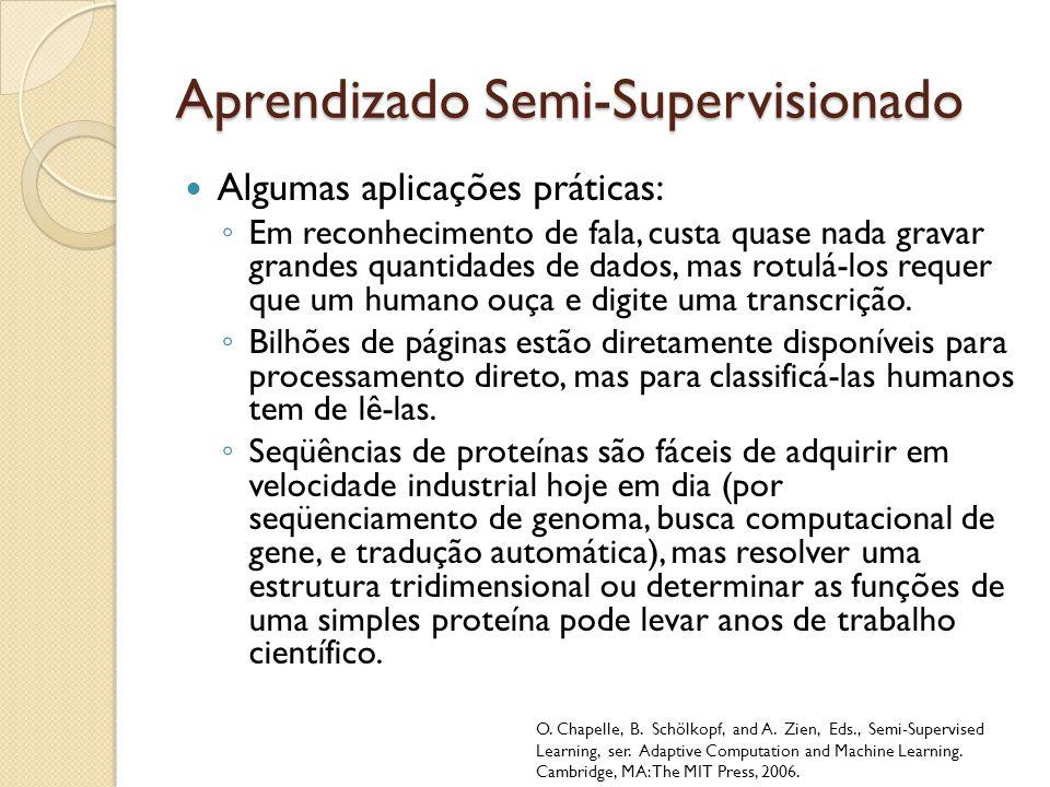 Aprendizado Semi-Supervisionado Algumas aplicações práticas: Em reconhecimento de fala, custa quase nada gravar grandes quantidades de dados, mas rotulá-los requer que um humano ouça e digite uma transcrição.
