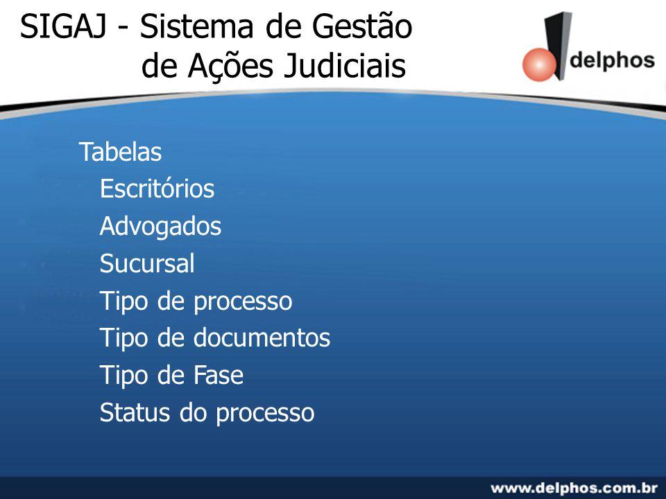 SIGAJ - Sistema de Gestão de Ações Judiciais Tabelas Escritórios Advogados Sucursal Tipo de processo Tipo de documentos Tipo de Fase Status do process