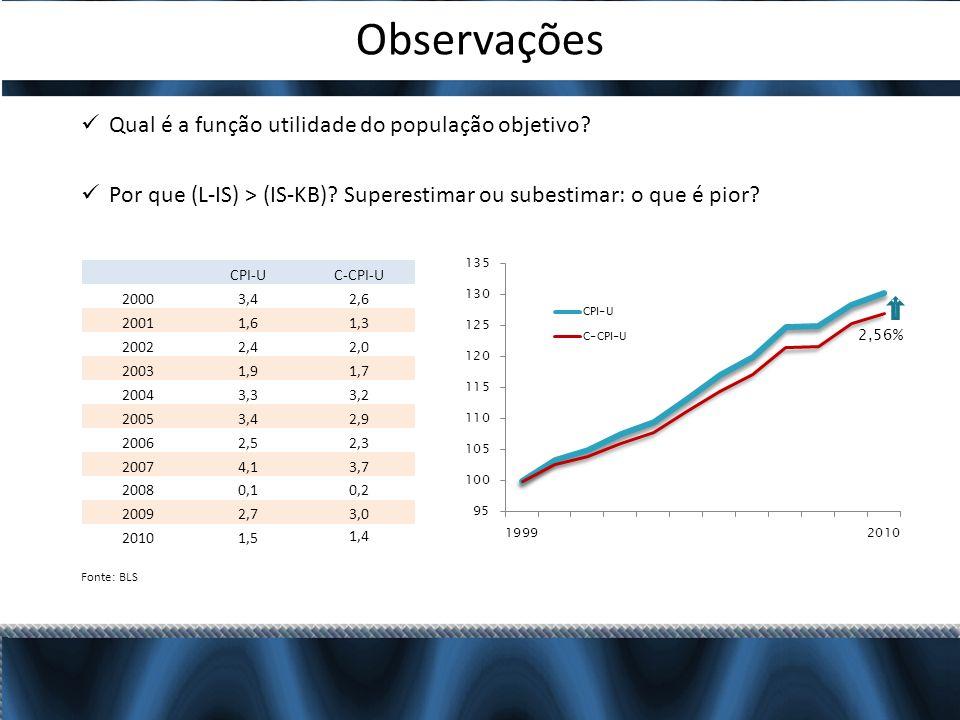Observações Qual é a função utilidade do população objetivo? Por que (L-IS) > (IS-KB)? Superestimar ou subestimar: o que é pior? CPI-UC-CPI-U 20003,42