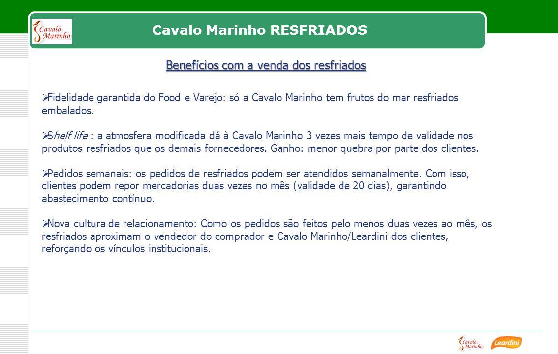 Cavalo Marinho RESFRIADOS Fidelidade garantida do Food e Varejo: só a Cavalo Marinho tem frutos do mar resfriados embalados. Shelf life : a atmosfera