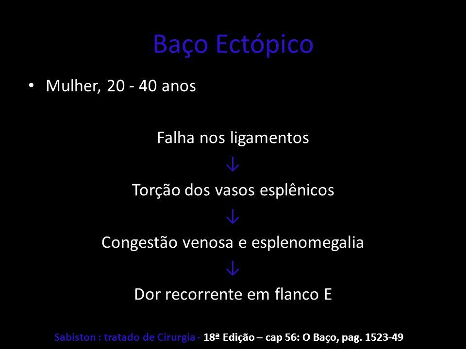 Baço Ectópico Mulher, 20 - 40 anos Falha nos ligamentos Torção dos vasos esplênicos Congestão venosa e esplenomegalia Dor recorrente em flanco E Sabis