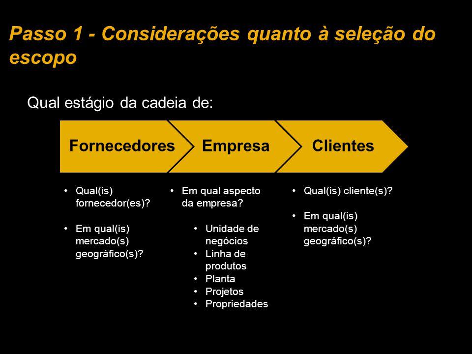FornecedoresEmpresaClientes Qual estágio da cadeia de: Qual(is) fornecedor(es)? Em qual(is) mercado(s) geográfico(s)? Em qual aspecto da empresa? Unid
