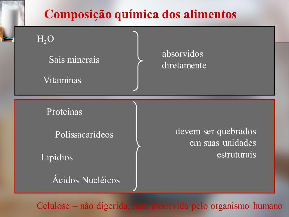 Composição química dos alimentos H2OH2O Sais minerais Vitaminas absorvidos diretamente Proteínas Polissacarídeos Lipídios Ácidos Nucléicos devem ser q