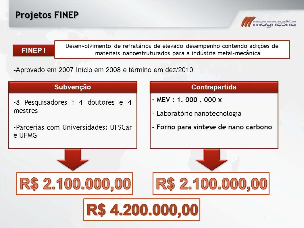 Projetos FINEP -Aprovado em 2007 Início em 2008 e término em dez/2010 FINEP I Desenvolvimento de refratários de elevado desempenho contendo adições de