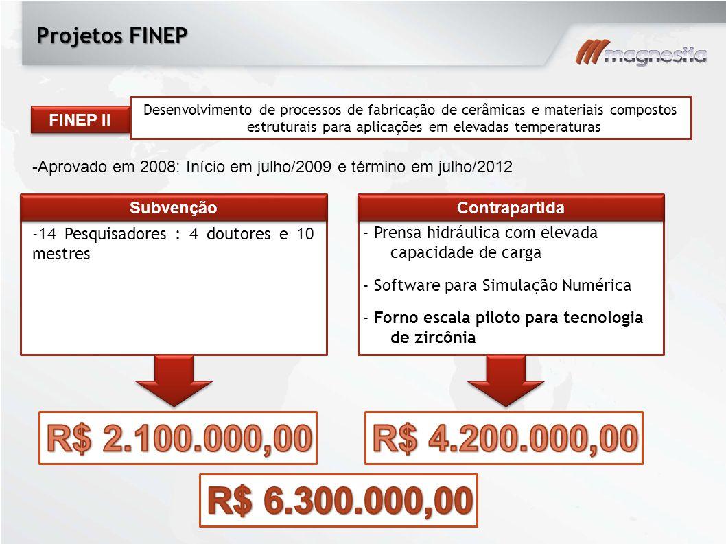 Projetos FINEP -Aprovado em 2008: Início em julho/2009 e término em julho/2012 FINEP II Desenvolvimento de processos de fabricação de cerâmicas e mate