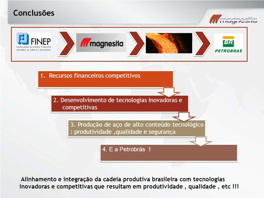 Conclusões FINEP Alinhamento e integração da cadeia produtiva brasileira com tecnologias inovadoras e competitivas que resultam em produtividade, qual