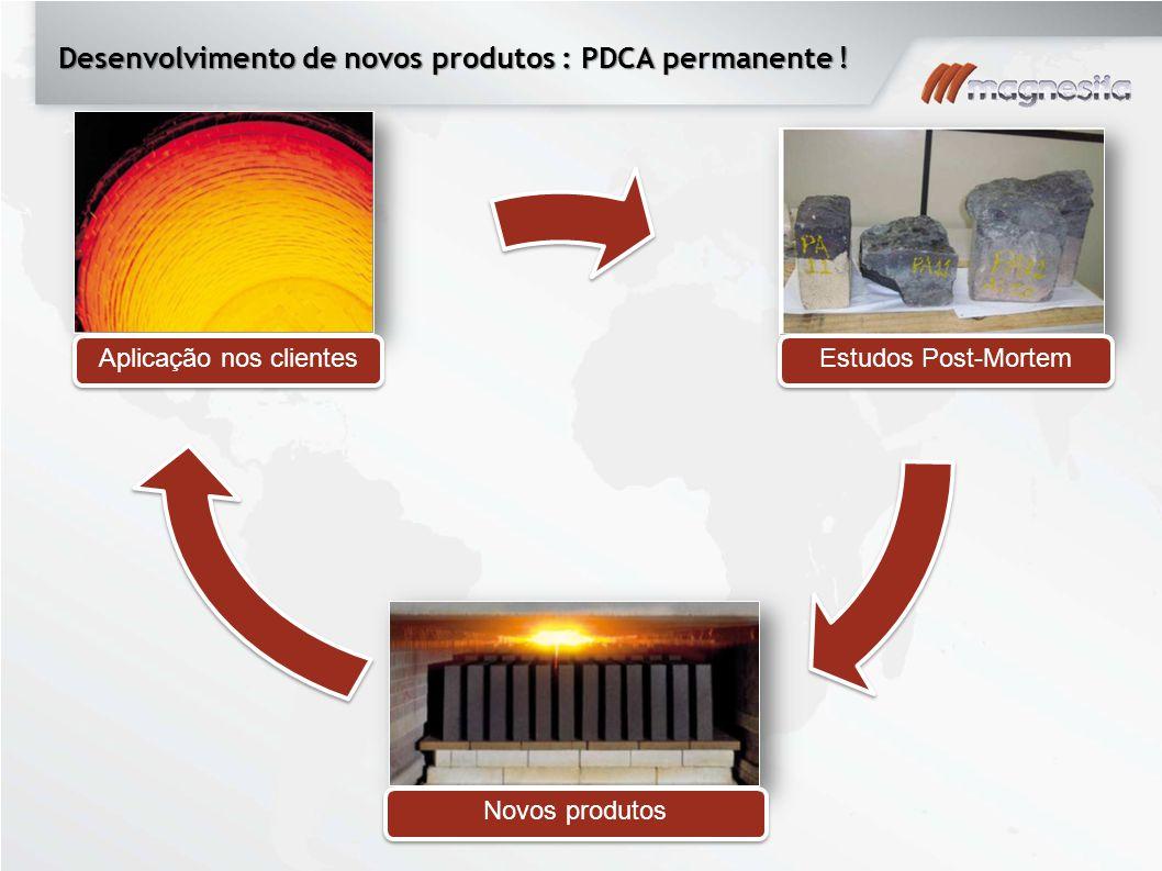 Aplicação nos clientes Desenvolvimento de novos produtos : PDCA permanente ! Novos produtos Estudos Post-Mortem