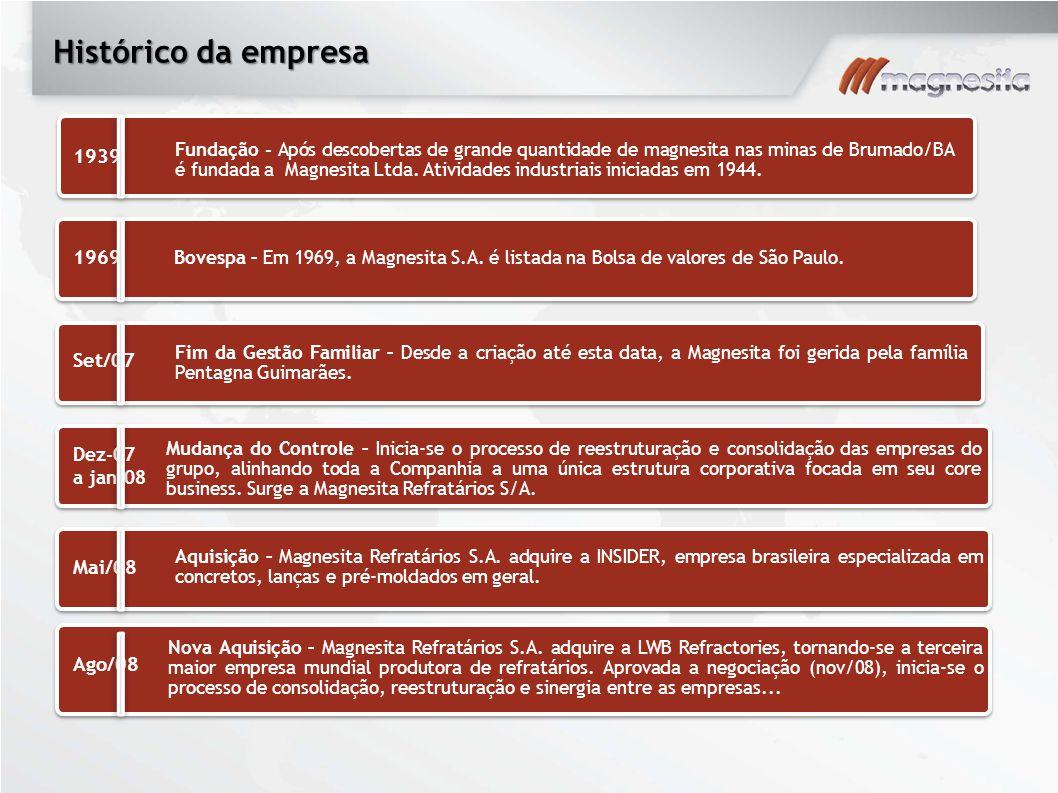 Histórico da empresa 1939 Fundação - Após descobertas de grande quantidade de magnesita nas minas de Brumado/BA é fundada a Magnesita Ltda. Atividades
