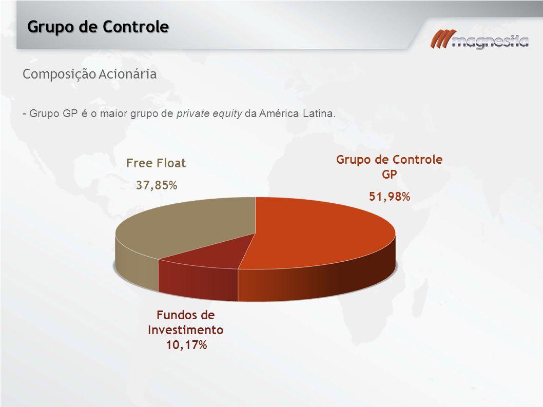 Grupo de Controle Grupo de Controle GP 51,98% - Grupo GP é o maior grupo de private equity da América Latina. Composição Acionária Fundos de Investime