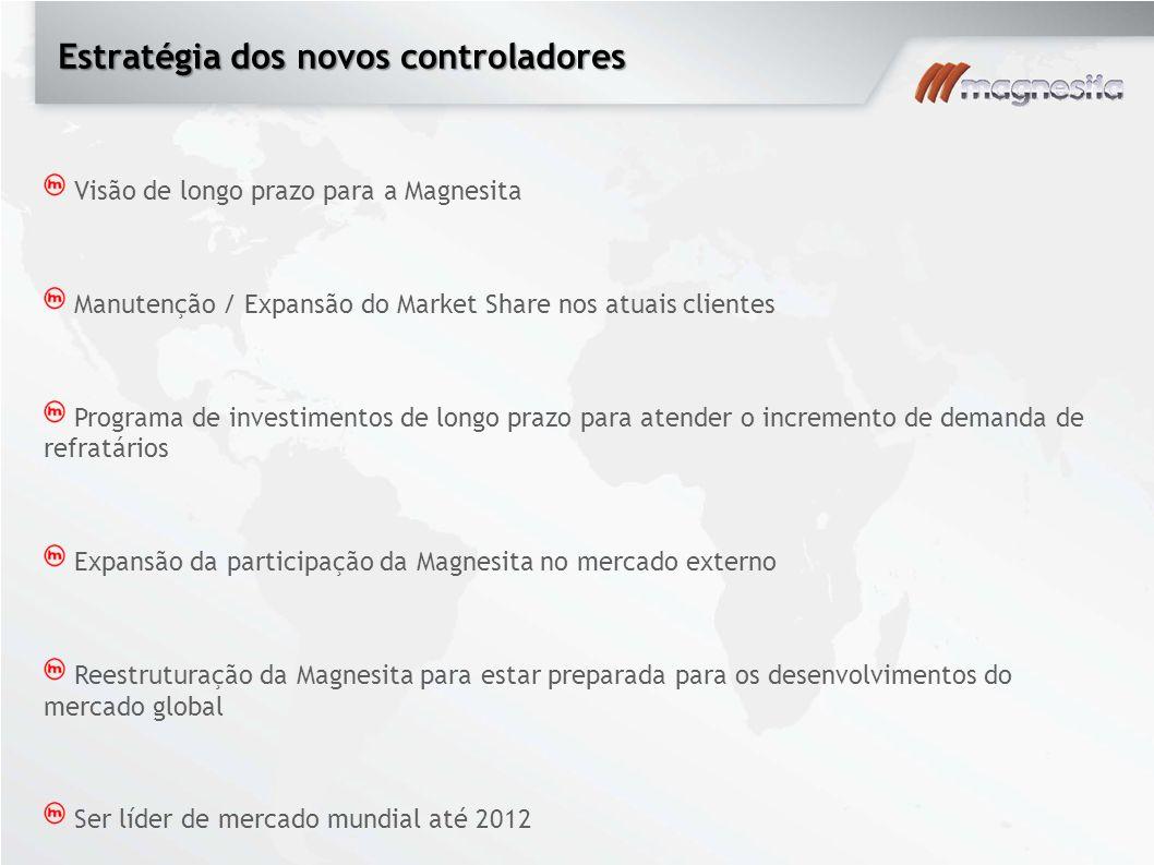 Estratégia dos novos controladores Visão de longo prazo para a Magnesita Manutenção / Expansão do Market Share nos atuais clientes Programa de investi