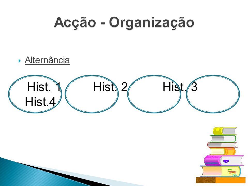 Alternância Hist. 1 Hist. 2 Hist. 3 Hist.4