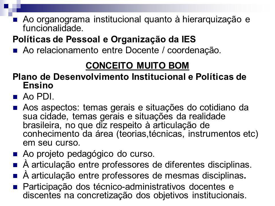 Ao organograma institucional quanto à hierarquização e funcionalidade. Políticas de Pessoal e Organização da IES Ao relacionamento entre Docente / coo