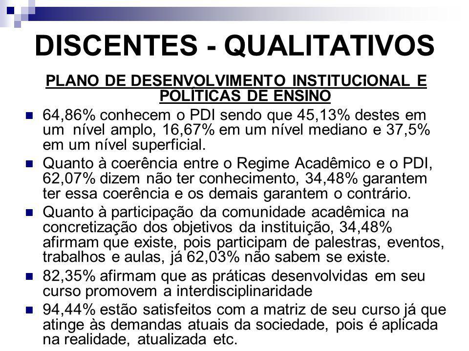 DISCENTES - QUALITATIVOS PLANO DE DESENVOLVIMENTO INSTITUCIONAL E POLÍTICAS DE ENSINO 64,86% conhecem o PDI sendo que 45,13% destes em um nível amplo,