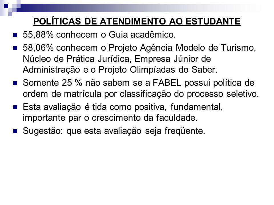 POLÍTICAS DE ATENDIMENTO AO ESTUDANTE 55,88% conhecem o Guia acadêmico. 58,06% conhecem o Projeto Agência Modelo de Turismo, Núcleo de Prática Jurídic
