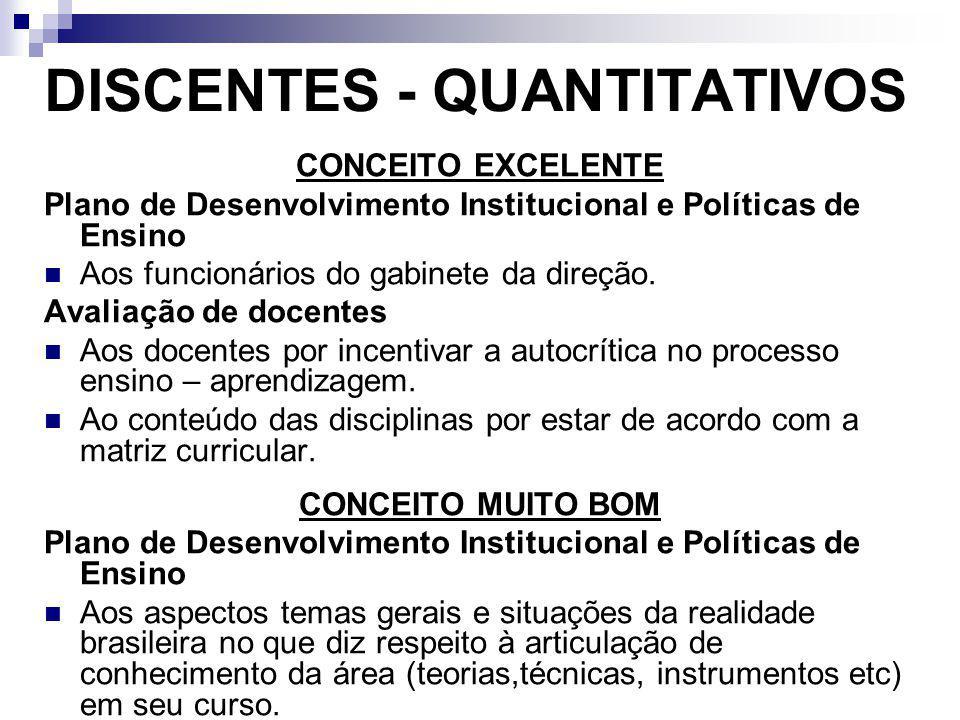 DISCENTES - QUANTITATIVOS CONCEITO EXCELENTE Plano de Desenvolvimento Institucional e Políticas de Ensino Aos funcionários do gabinete da direção. Ava