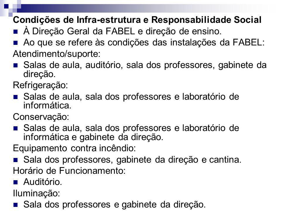 Condições de Infra-estrutura e Responsabilidade Social À Direção Geral da FABEL e direção de ensino. Ao que se refere às condições das instalações da