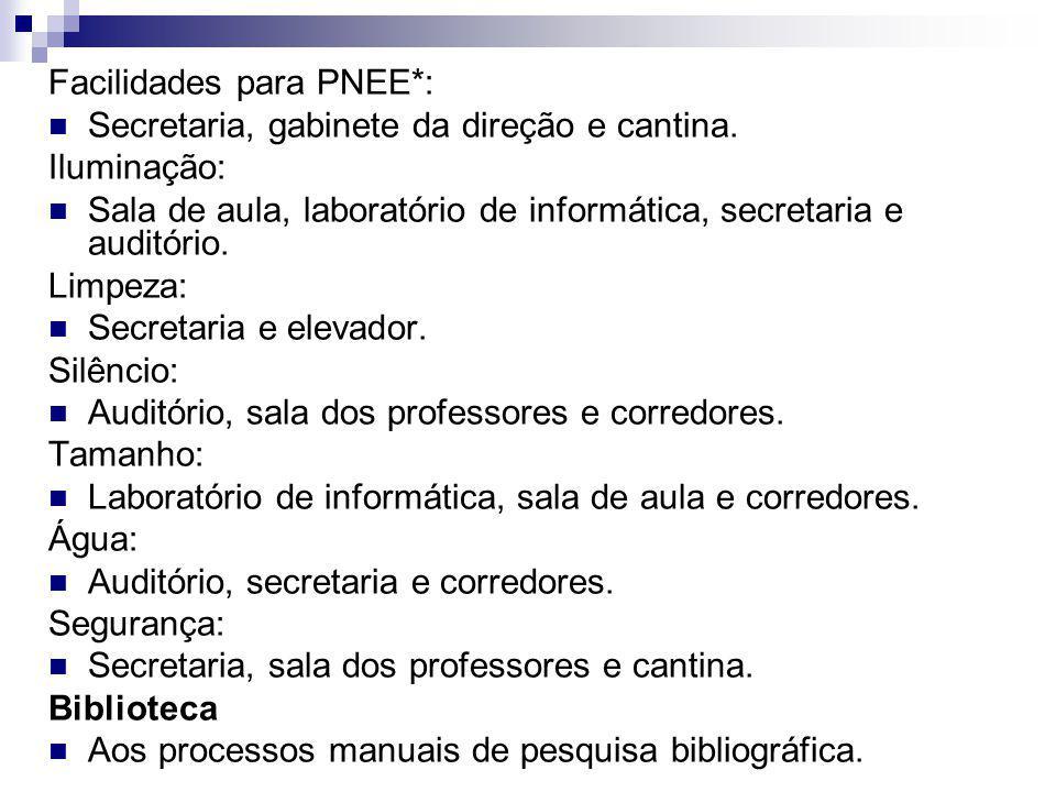 Facilidades para PNEE*: Secretaria, gabinete da direção e cantina. Iluminação: Sala de aula, laboratório de informática, secretaria e auditório. Limpe