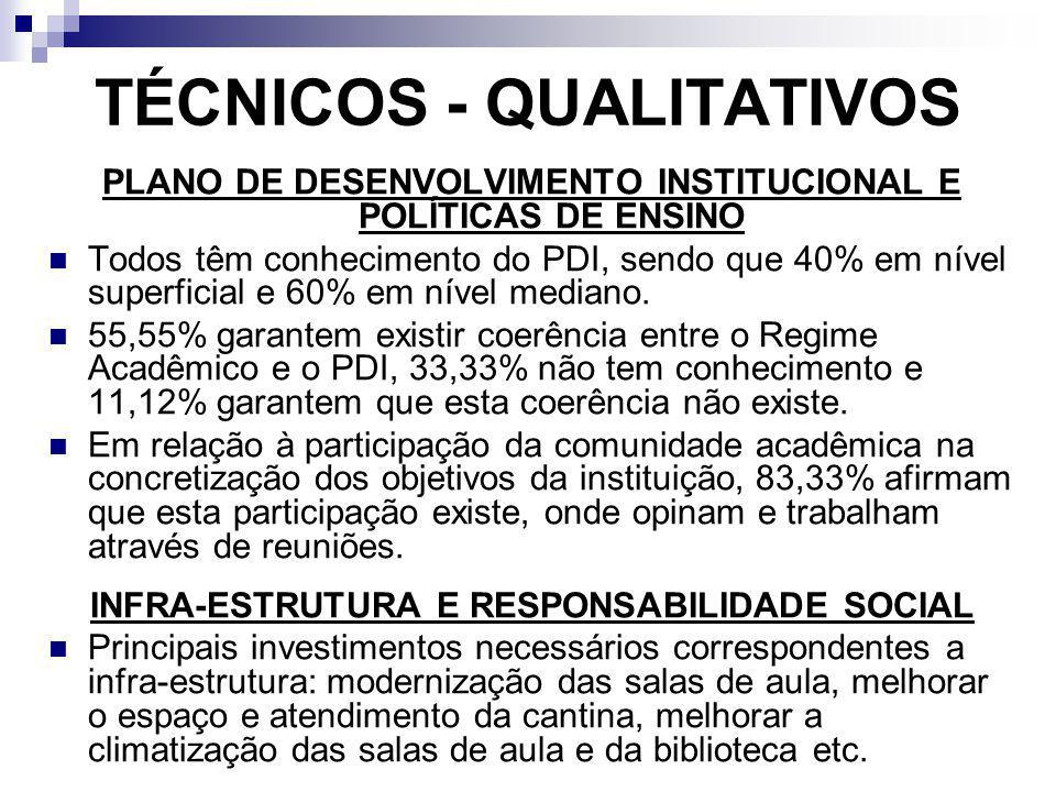 TÉCNICOS - QUALITATIVOS PLANO DE DESENVOLVIMENTO INSTITUCIONAL E POLÍTICAS DE ENSINO Todos têm conhecimento do PDI, sendo que 40% em nível superficial
