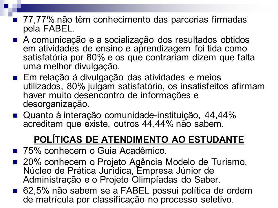 77,77% não têm conhecimento das parcerias firmadas pela FABEL. A comunicação e a socialização dos resultados obtidos em atividades de ensino e aprendi