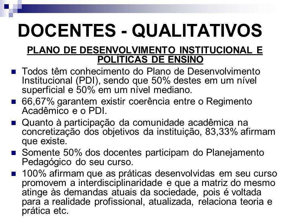 DOCENTES - QUALITATIVOS PLANO DE DESENVOLVIMENTO INSTITUCIONAL E POLÍTICAS DE ENSINO Todos têm conhecimento do Plano de Desenvolvimento Institucional