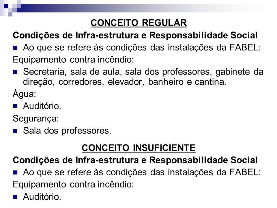 CONCEITO REGULAR Condições de Infra-estrutura e Responsabilidade Social Ao que se refere às condições das instalações da FABEL: Equipamento contra inc