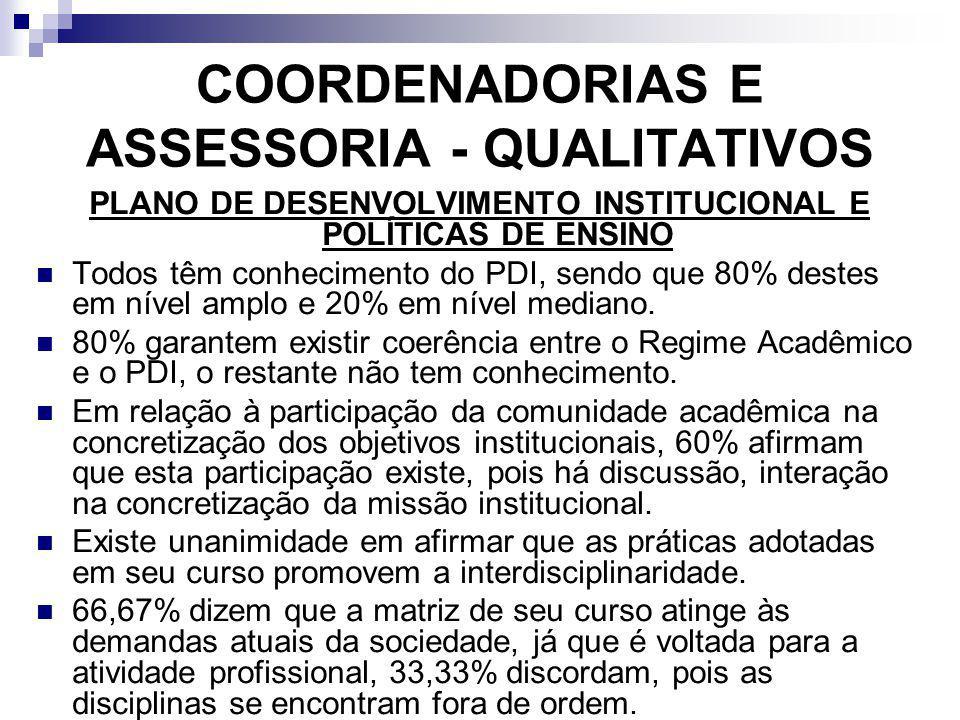 COORDENADORIAS E ASSESSORIA - QUALITATIVOS PLANO DE DESENVOLVIMENTO INSTITUCIONAL E POLÍTICAS DE ENSINO Todos têm conhecimento do PDI, sendo que 80% d