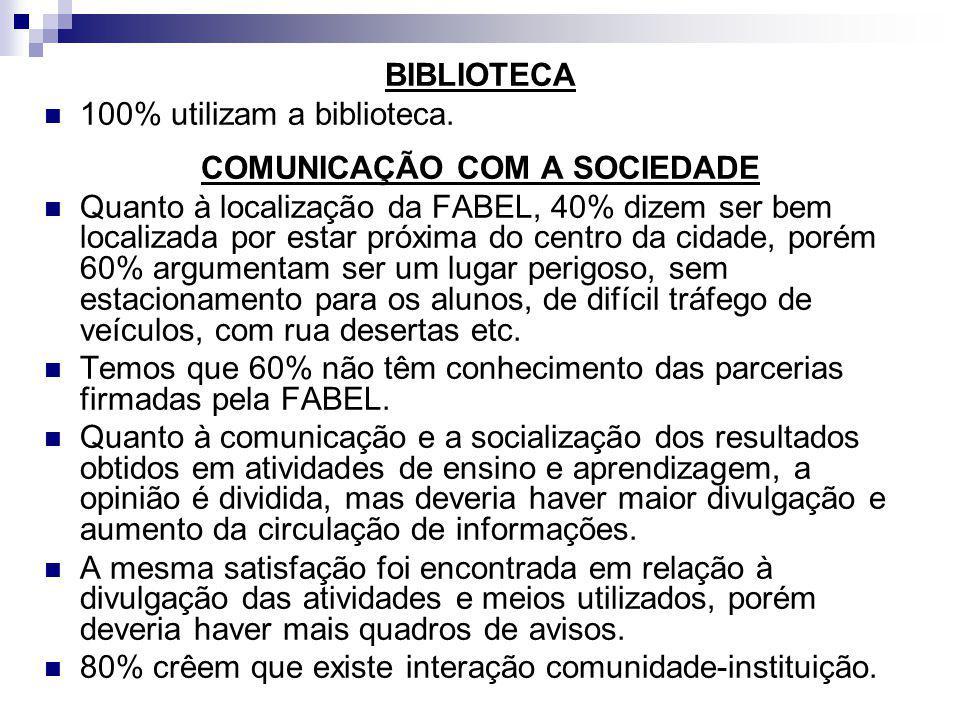 BIBLIOTECA 100% utilizam a biblioteca. COMUNICAÇÃO COM A SOCIEDADE Quanto à localização da FABEL, 40% dizem ser bem localizada por estar próxima do ce