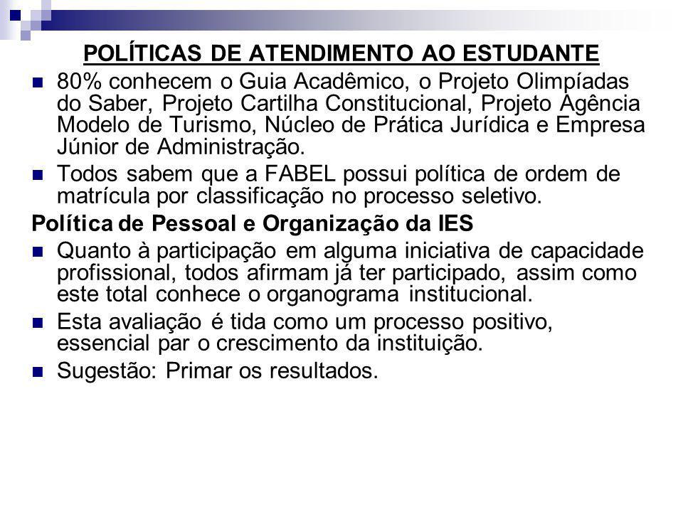 POLÍTICAS DE ATENDIMENTO AO ESTUDANTE 80% conhecem o Guia Acadêmico, o Projeto Olimpíadas do Saber, Projeto Cartilha Constitucional, Projeto Agência M