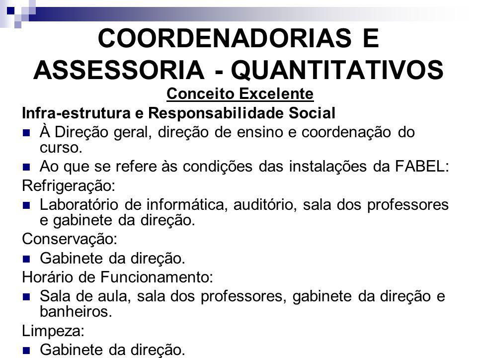 COORDENADORIAS E ASSESSORIA - QUANTITATIVOS Conceito Excelente Infra-estrutura e Responsabilidade Social À Direção geral, direção de ensino e coordena
