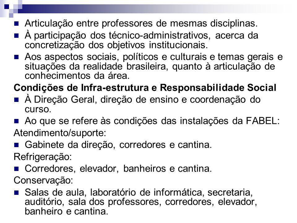 Articulação entre professores de mesmas disciplinas. À participação dos técnico-administrativos, acerca da concretização dos objetivos institucionais.