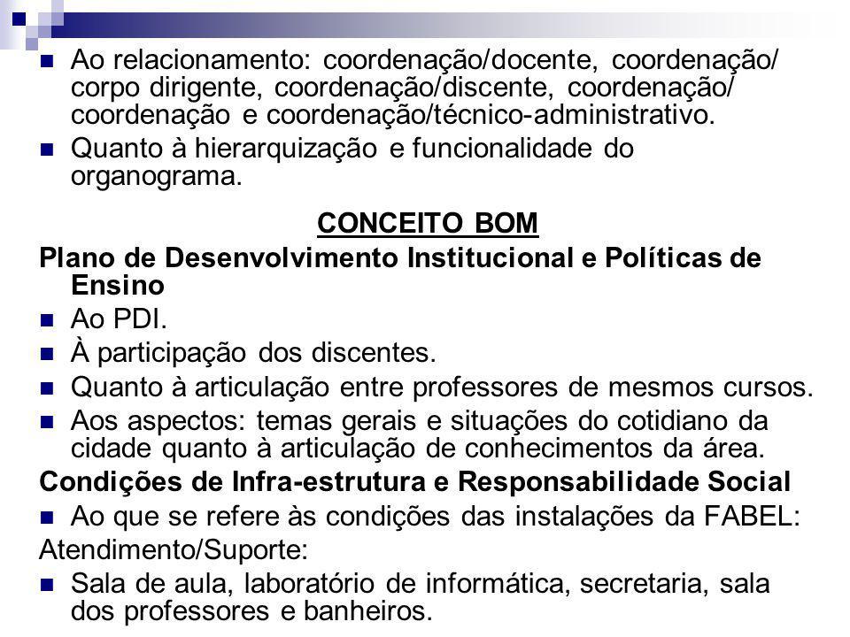 Ao relacionamento: coordenação/docente, coordenação/ corpo dirigente, coordenação/discente, coordenação/ coordenação e coordenação/técnico-administrat